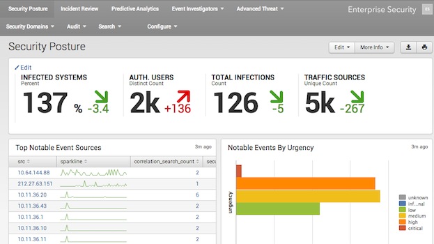 splunk-dashboards